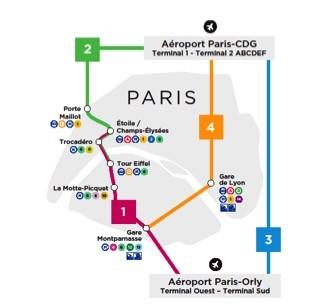 Parigi Cartina Aeroporti.Collegamento Tra Orly E Charles De Gaulle