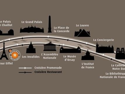 Percorso Bateaux Parisiens