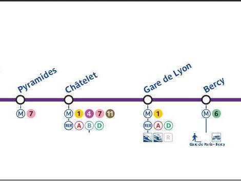 mappa linea 14 metropolitana Parigi