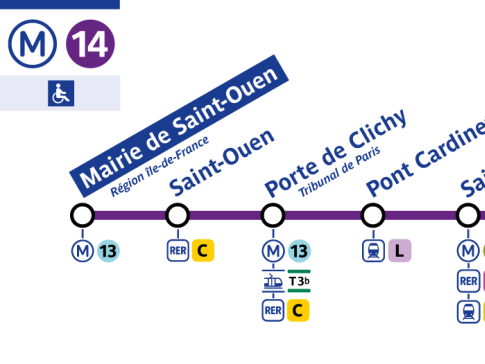 Prolungamento linea 14 metro di Parigi: aperte 4 nuove stazioni